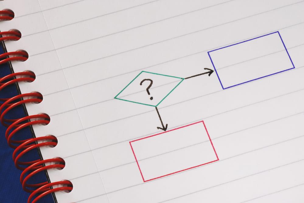 O que é um BPMS?